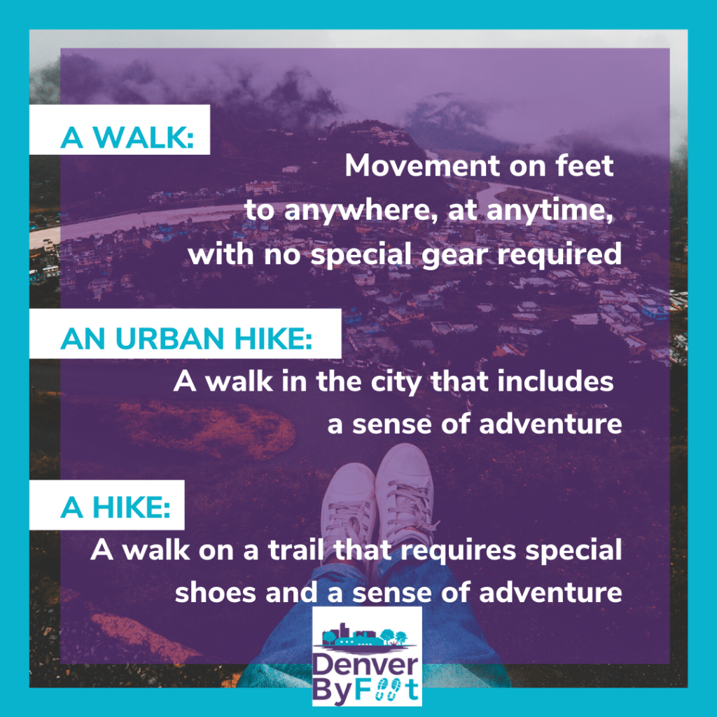 What is Urban Hiking?
