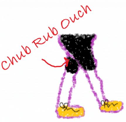 Avoiding Chub Rub When Walking or Hiking